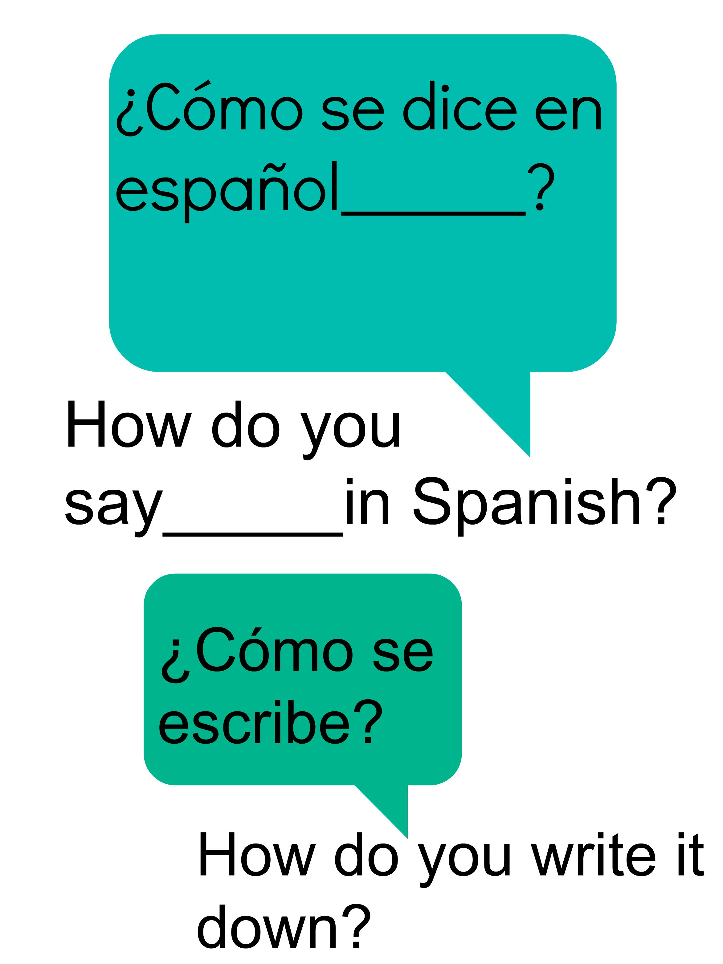 Dating en espanol