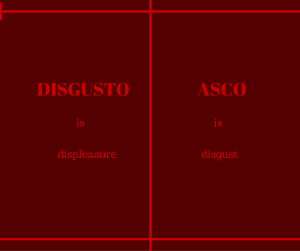 disgust-in-spanish