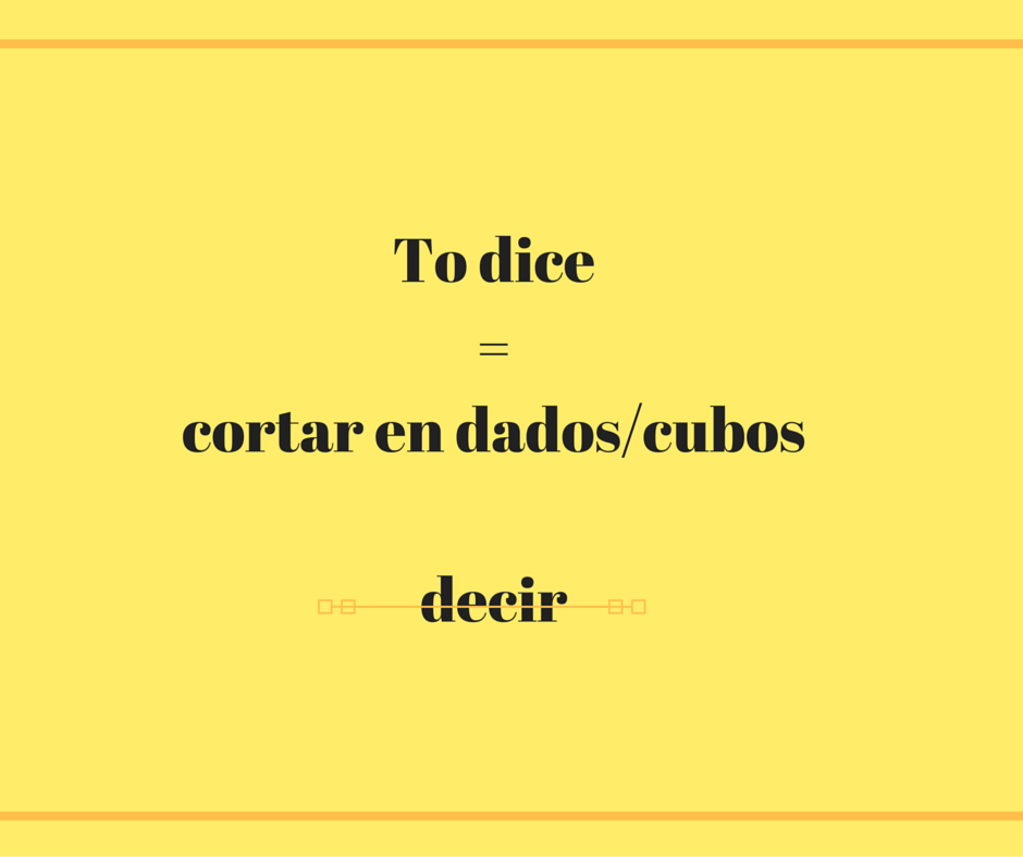 to-dice-in-spanish